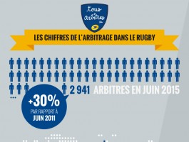 infographies_arbitres